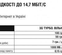 3G турбо вільний доступ — тарифный план Интертелекома