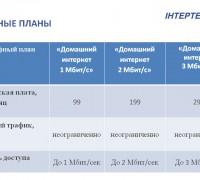 Тарифы WI-FI Домашний интернет от Интертелеком
