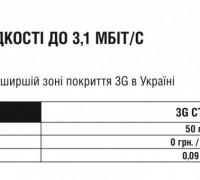 3G старт — тарифный план Интертелекома